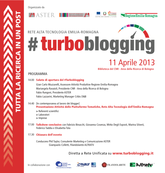 #Turboblogging