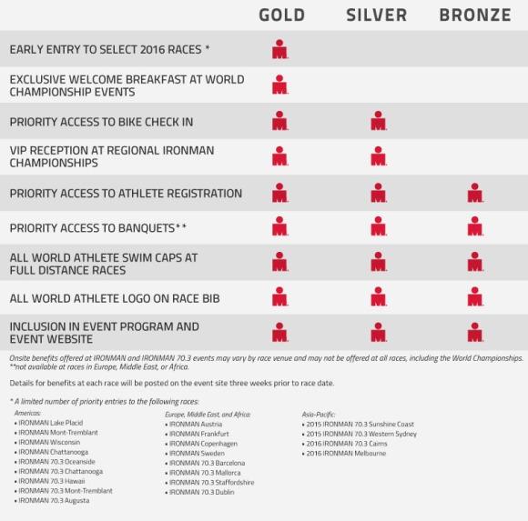 AWA_Benefits_Chart_21915_FINAL